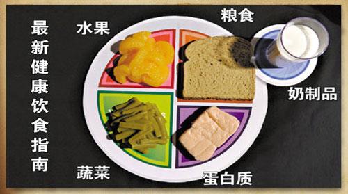 养生堂视频2013年04月28日,你吃对了吗?4,于康,糖摄入量