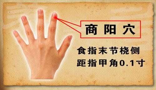 商阳穴手掌穴位图_解读人类手部密码全息手穴图