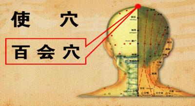 养生堂2013年6月20日视频,灵丹妙药身上找1,程凯,中气下陷,脾气虚
