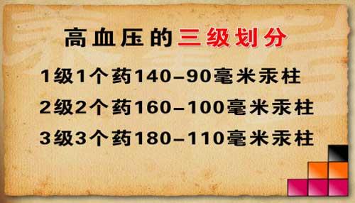 养生堂2013年12月21日视频,顼志敏,三高攻防药典1,高血压,冠心病