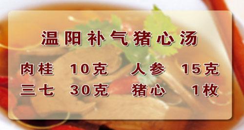 养生堂2014年1月22日视频,钟孟良,中医不是慢郎中2,冠心病,心梗