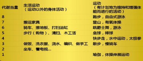 2014年8月6日养生堂_养生堂2014年4月16日视频,刘文娴,防梗,从心开始1,冠心病,心肌梗死