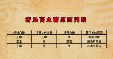 2014年8月6日养生堂_养生堂2014年9月27日视频,警惕要命的魔鬼时间