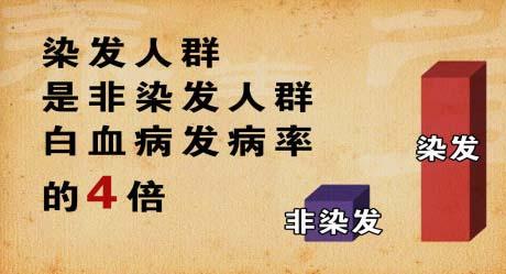 养生堂2015年3月27日视频,张晓辉,流动的癌症,血癌,白血病