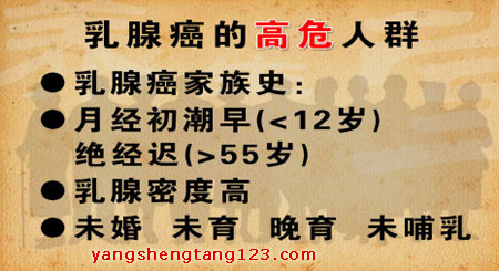 养生堂2015年4月20日视频,张保宁,谁偷走了乳腺健康,乳腺癌