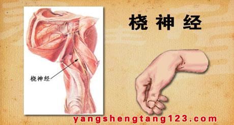 养生堂2015年5月23日视频,黄一宁,看懂脑卒中的微表情1,手麻