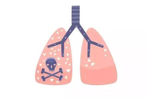 职场健康课2017年9月2日视频,张凯,肺癌,不得不说的肺话