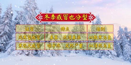 养生堂20171107视频,贺娟,立冬伊始话冬病,冬季吃姜有讲究