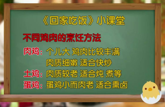 回家吃饭20180110视频,珊珊,济宁辣子鸡,国际版宫保虾球