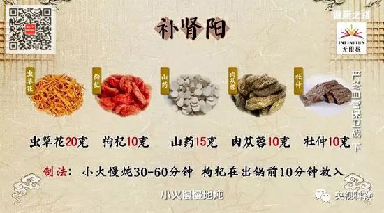健康之路20180121视频,彭玉清,严冬血管保卫战(下)