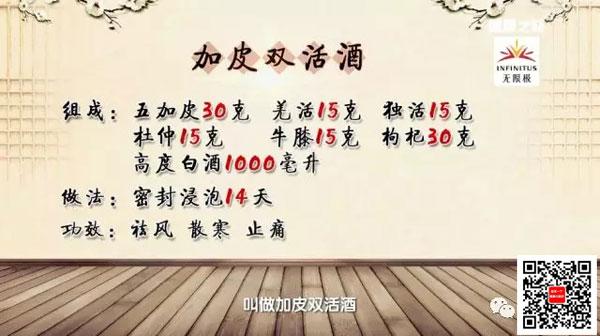 健康之路20180128视频,黄彬,长寿秘诀酒中来(四)