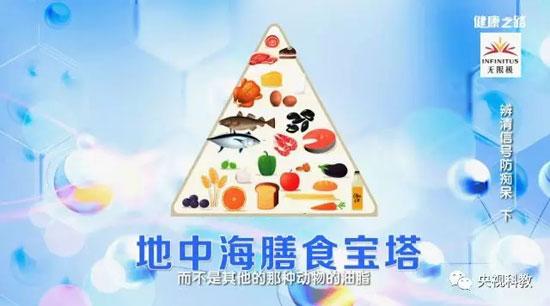 健康之路20180313,唐毅,辨清信号防痴呆(下)阿尔茨海默症