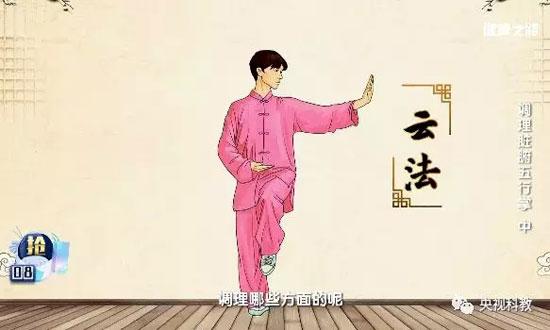 健康之路20180328视频,茹凯,调理脏腑五行掌(中)