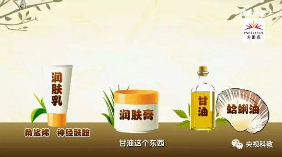健康之路20180401视频,王宝玺,护肤传言大揭秘(上)