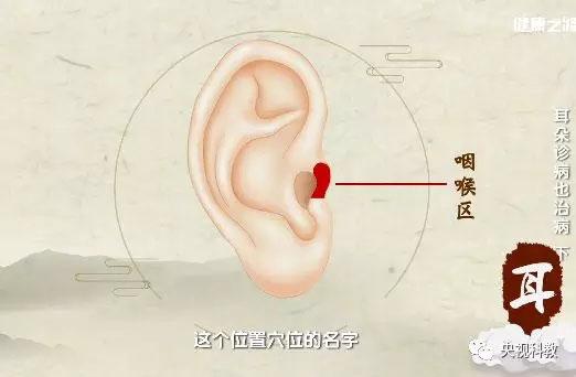健康之路20180515,王军,耳朵诊病也治病(下)耳神门穴位