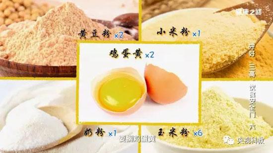 健康之路20180619,范志红,三高能吃玉米燕麦大米吗