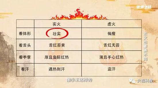 健康之路20180707,王庆国,猪肤汤,马蹄乌梅茶,去火也要辨不同
