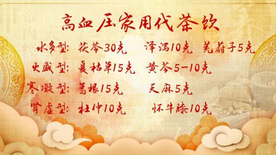 养生堂20180810,仝小林,高血压家用代茶饮,千年智慧降压法
