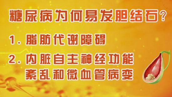 养生堂20180824,吴健雄,阻击癌王,守住关键防线,胆结石,糖尿病