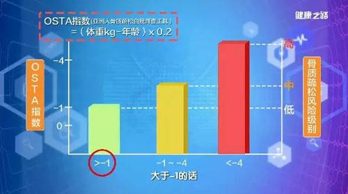 健康之路20181019,郭建军,321运动法,老人运动指南(下)