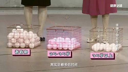 健康之路20181028,刘平,女性最佳生育年龄,谁碍了你的生育力(下)