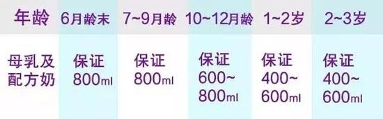 宝宝缺钙怎么办,黄�B宁:绝大多数孩子都不缺钙,更不需要额外补钙