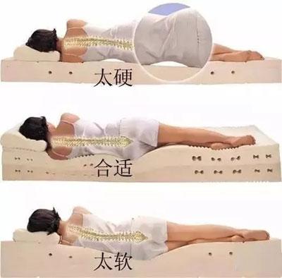 腰椎间盘突出怎么睡觉好,腰椎间盘突出睡觉最好姿势图