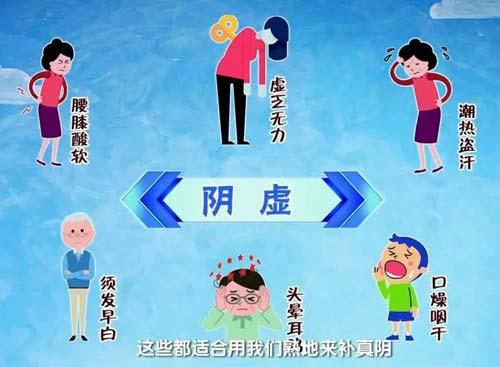 健康之路20190103,王庆国,冬季药进补(下)填精补髓颐和膏