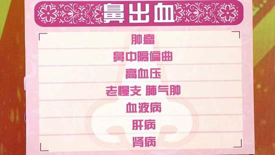 养生堂20190125,王晓云,不容忽视的鼻出血,血液病,双宝羊肉饭