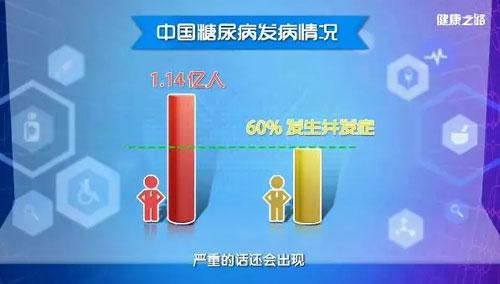 健康之路20190520,赵进喜,控糖只是第一步(上)止消通脉宁