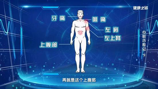 健康之路20190919,聂绍平,心绞痛的5个典型特征,动脉粥样硬化斑块