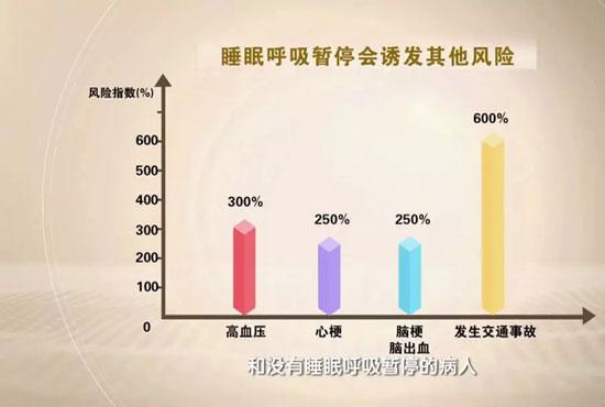 健康之路20200113,王广发,危险的呼噜,睡眠呼吸暂停的治疗