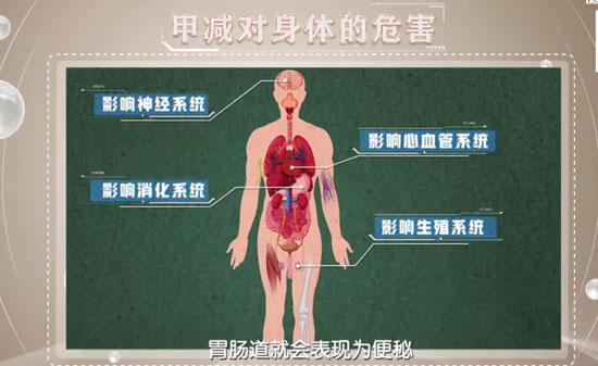 健康之路20200407,高莹,甲减是怎么引起的,困倦乏力,警惕甲减