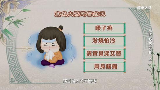 健康之路20200422,张立山,去胃火代茶饮,抵抗多病之春(上)