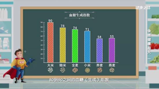 健康之路20200501,范志红,争做健康超人1,糖尿病摄入碳水化合物