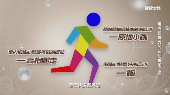 健康之路20200515,矫玮,跑步的正确方法,增强抵抗力的运动拼图(上)