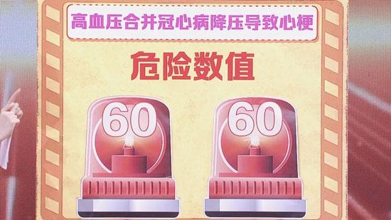 养生堂20200614,陈伟伟,警惕越降越心梗的高血压,真实血压