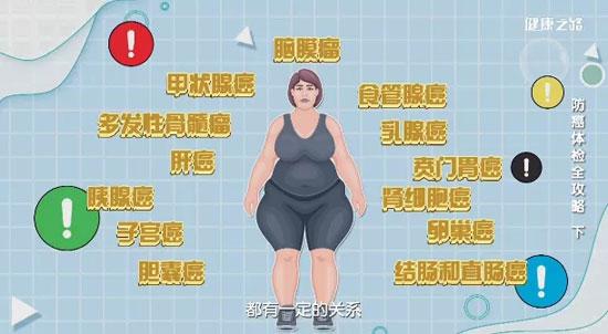 健康之路20200621,毕晓峰,生活中诱发癌症的高危因素