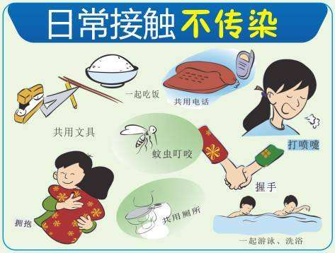 乙肝共用碗筷会传染吗,在一起吃饭会传染乙肝吗,乙肝是怎么传染的