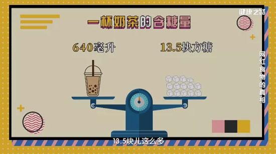 健康之路20200712,张宇,网红食物的真相,一杯奶茶13.5块糖?