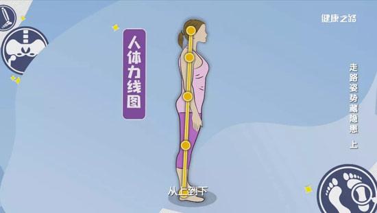 健康之路20200816,赵�F伟,走路姿势藏隐患(上)骨盆前倾