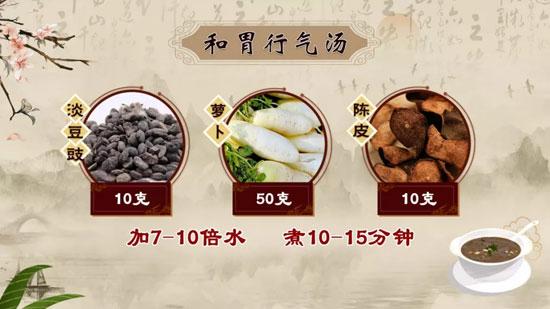 健康之路20200821,傅延龄,一种调料一味药,豆豉,栀子豉汤