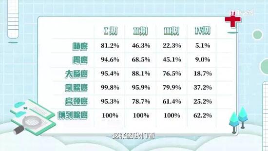 健康之路20200827,毕晓峰,防癌体检全攻略(上)