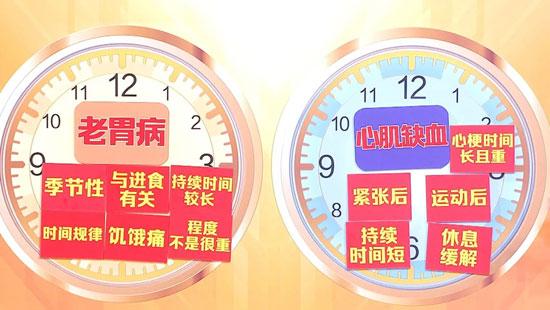 养生堂20210402,杨伟宪,被老胃病耽误的心梗